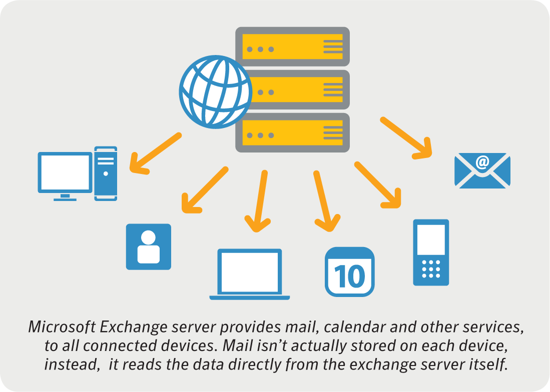 how to connect to microsoft exchange server