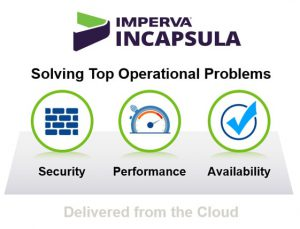 Imperva Incapsula DDOS Mitigation Tool